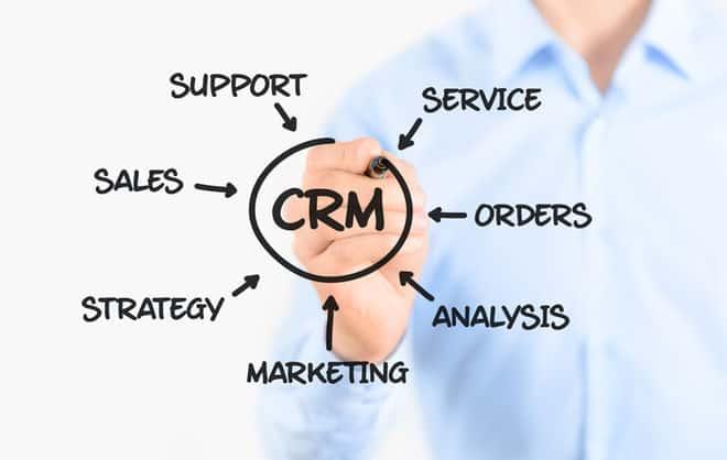 CRM-vantaggi